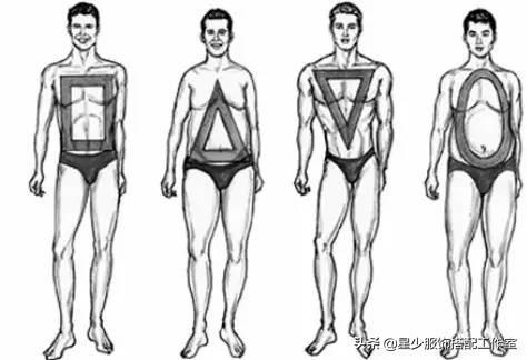 肌肉男,竟是西装困难户?显型只需这3点